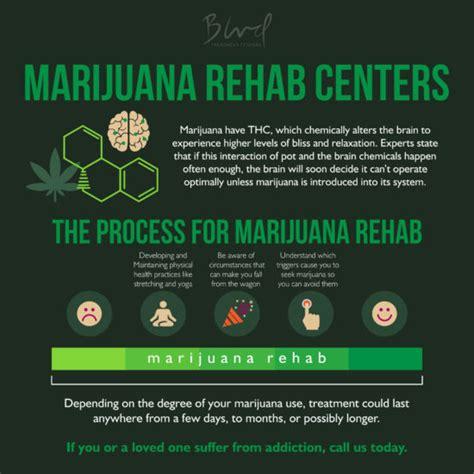 Social Detox Programs by Blvd Treatment Centers Rehab