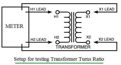 transformer ratio test diagram transformer turns ratio basics transformer turns ratio meter