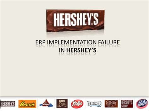 Hershey Powerpoint Template by Erp Failure In Hershey S
