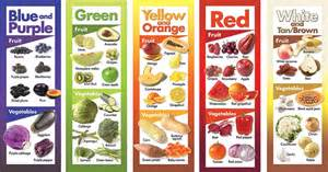 color posters fruit vegetables by color posters