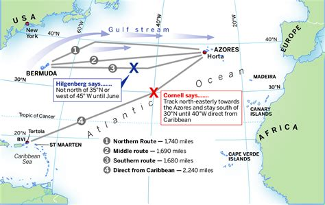 sailing boat across atlantic typical routes and routeing advice across the atlantic