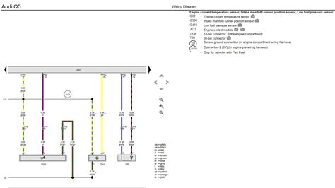towbar electrics wiring diagram 7 pin towbar wiring
