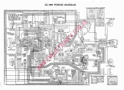 96 taurus gl fuse box diagram 96 get free image about