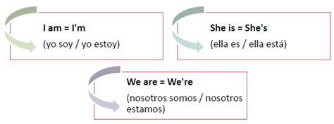 preguntas con wh y verbo to be 1 1 el verbo quot to be quot oraciones y preguntas con quot wh