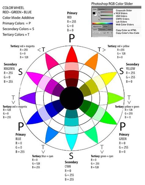 color wheel rgb 160 best images about 21st century color rgb cmy on