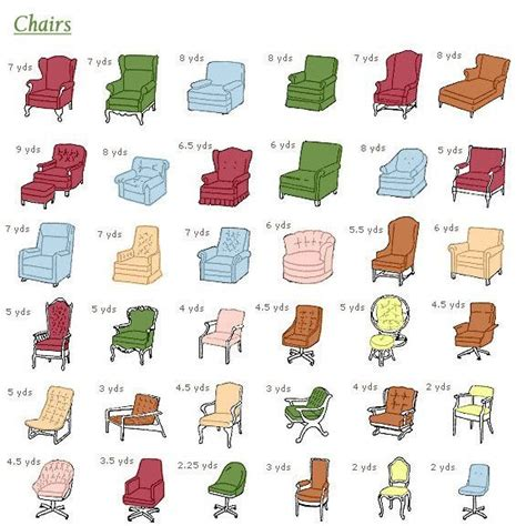 how to measure for upholstery measuring upholstery 101 part 1 chairs kovi