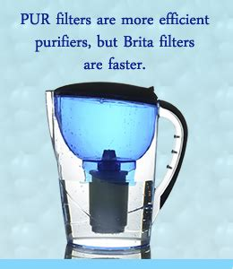 Pur Vs Brita Faucet Water Filter by Comparison Of Pur And Brita Water Filter Which Is Better