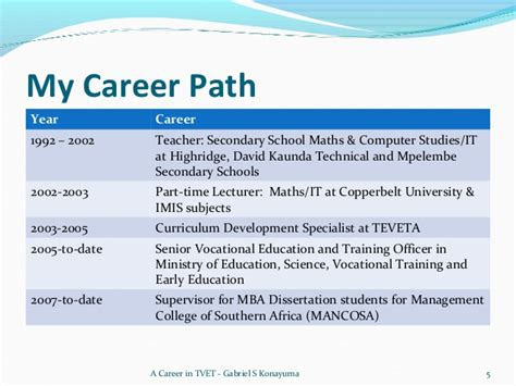 Benefits Of An Mba In South Africa by A Career In Technical And Vocational Education And