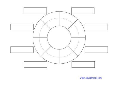 rueda de la vida la rueda de la vida para objetivos es una herramienta de coaching que te ayuda a ver qu 233 225 reas