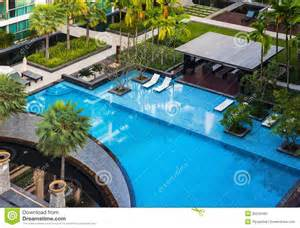 Backyard Landscape Design Ideas Backyard Landscaping Ideasswimming Pool Design