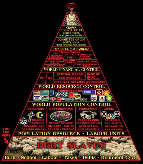 illuminati pyramid structure misplaced in the midwest secret society week new world