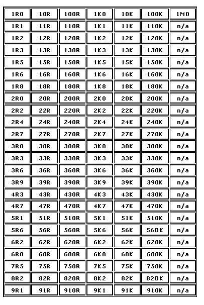 resistor 4k7 di hp coretan sahabat daftar resistor tersedia di pasaran