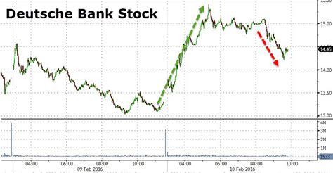 deutsche bank stock price deutsche bank spikes most in 5 years just like lehman did
