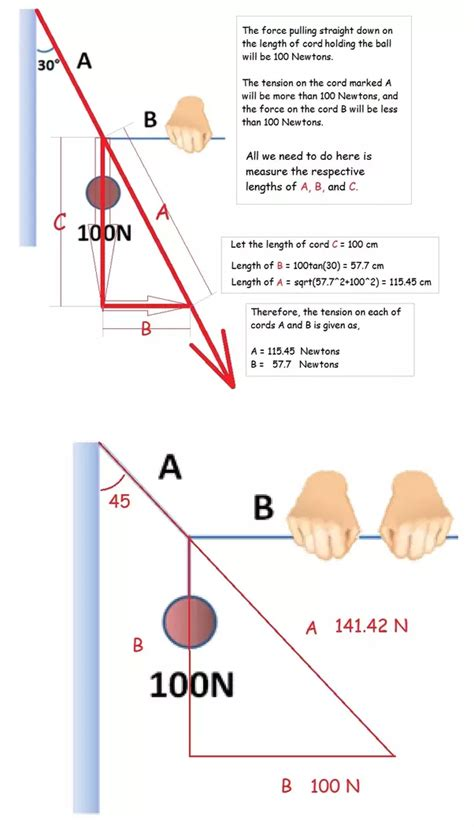 picture hanging height formula how to find tension given angle and weight quora