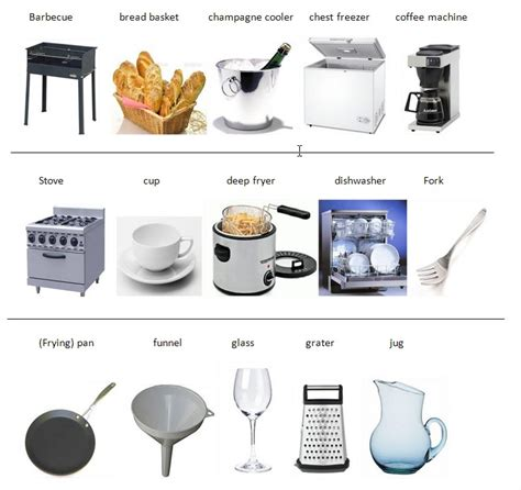 Kitchen Vocabulary On Kitchen Items Kitchen Utensils And Vocabulary