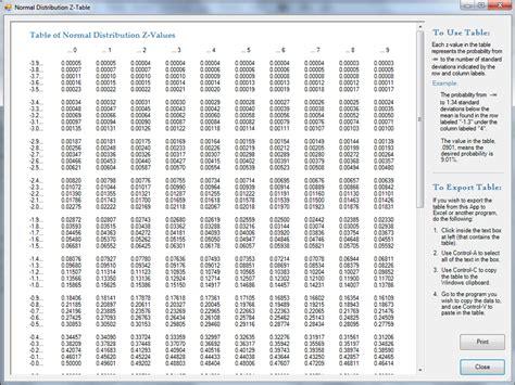pin binomial table statistics on