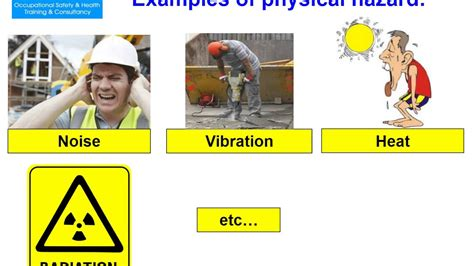Occupational Hazard by Classification Of Occupational Health Hazards