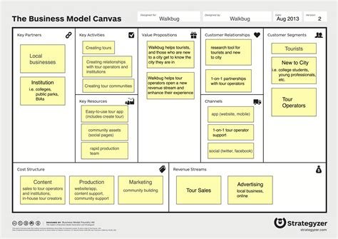 ebay business model ebay business model canvas binkw32 dll missing civ 3 patch