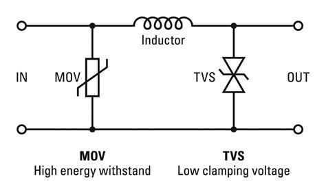 transorb diode embedded systems design metal oxide varistor mov