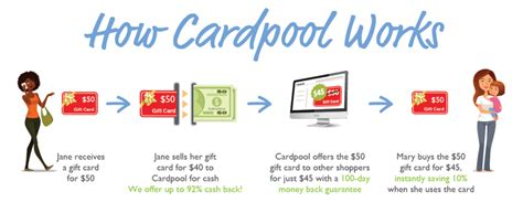 Cardpool Gift Card Or Promo Code - 50 gift card giveaway from cardpool coupons and deals savingsmania