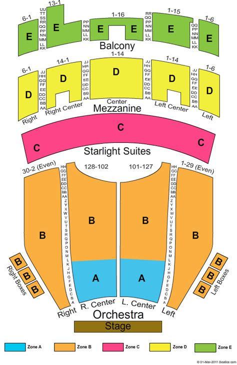 majestic theater san antonio seat numbers majestic theatre san antonio seating chart