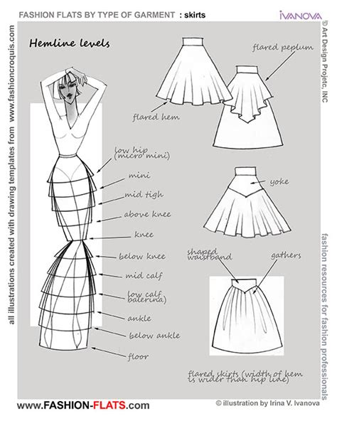 pattern drafting glossary skirt details