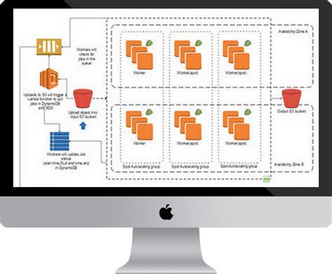 linux diagram software best free home design idea