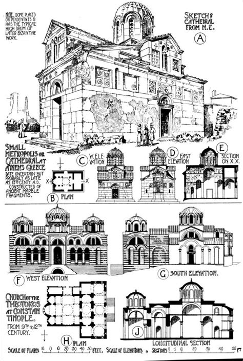 Banister Fletcher History Of Architecture by Banister Fletcher History Of Architecture Pdf Posted By