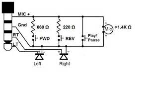 galaxy s4 headset mic button wiring schematic pinout android forums at androidcentral