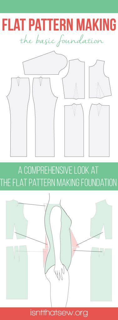 pattern making a comprehensive reference for fashion design pattern making picmia