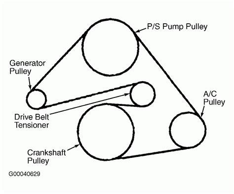 mazda mpv   serpentine belt diagram serpentinebelthqcom