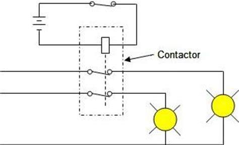 using understanding electrical contactors