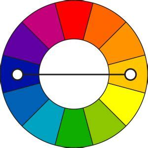 25 best ideas about complementary color wheel on 25 best ideas about complementary color wheel on