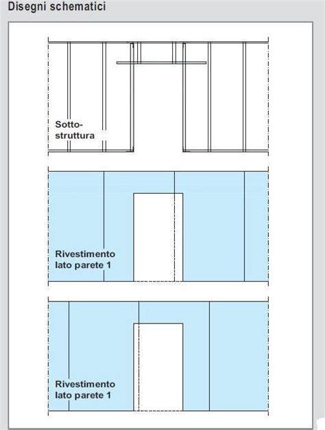 cartongesso porta cartongesso profilati per realizzare una porta
