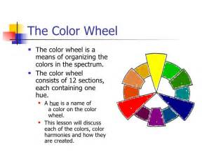 presentation of the colors the color wheel
