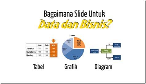 bagaimana membuat presentasi yang menarik 3 prinsip utama dalam membuat slide presentasi yang baik