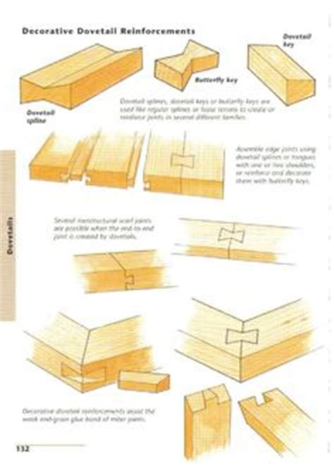 japanese joinery joinery and pdf book on pinterest