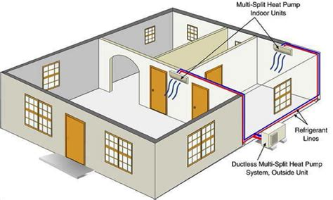 heat system hybrid heat systems schematic of