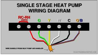 thermostat wiring color code guide hvac center