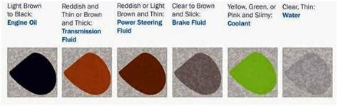 what color is power steering fluid what is that fluid leak my car