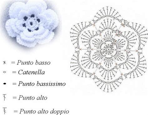 fiori a uncinetto schemi gratis oltre 25 fantastiche idee su schema uncinetto su