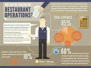 Restaurant Director Of Operations by Startup Business Plan For A Restaurant Management Guru Management Guru