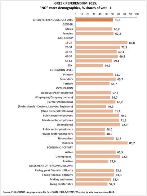 mish s global economic trend analysis 3d printer builds economy news mish s global economic trend analysis
