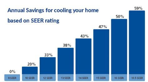 buying a house cooling off period cooling period when buying a house 28 images cooling period the rule of a seven
