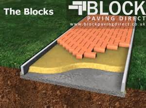 how to block pave correctly block paving direct