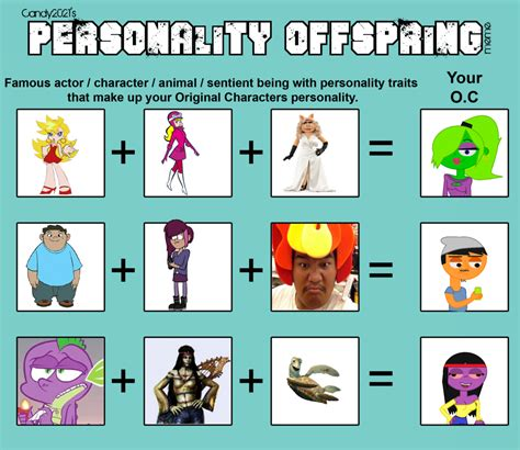 princess house en español personality meme 28 images marilyn personality meme by nerdsman567 on deviantart