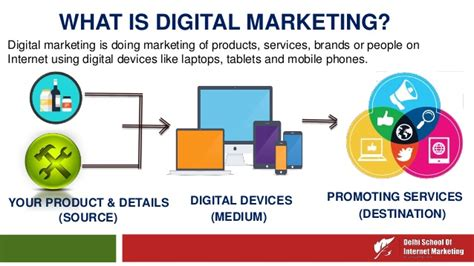 Digital Marketing Degree Florida 5 by Mitologias
