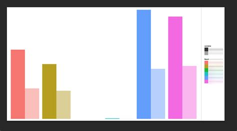 ggplot2 color ggplot2 colour codes