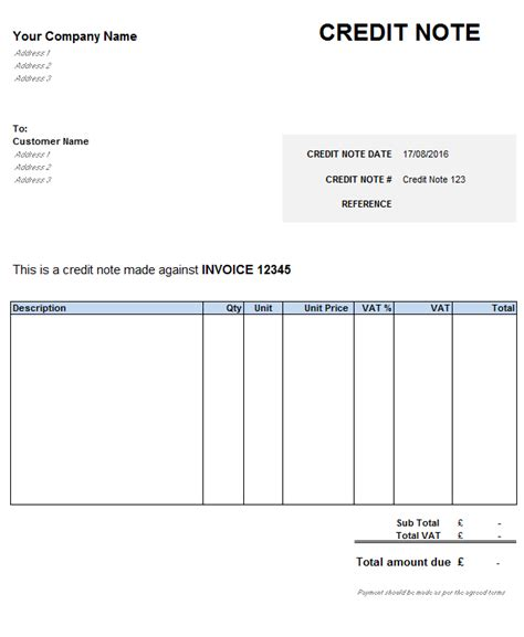 template credit note what is a credit note explanation and free template