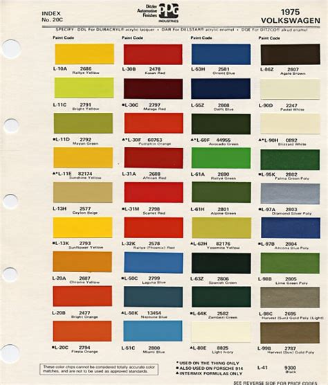automotive paint charts autos post